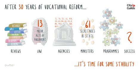 A brief history of vocational reform