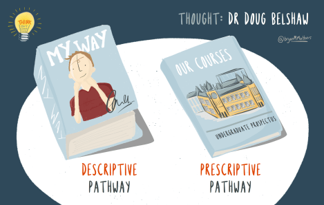 Prescriptive vs Descriptive Pathways