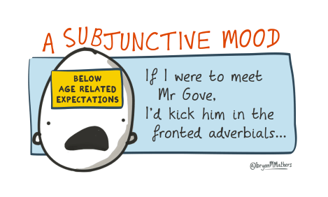 A subjunctive mood