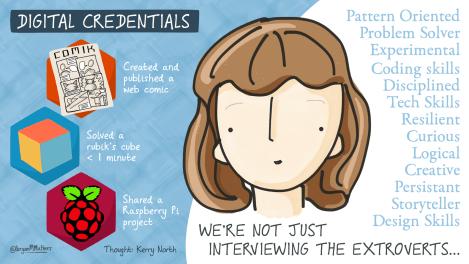 Why digital credentials?
