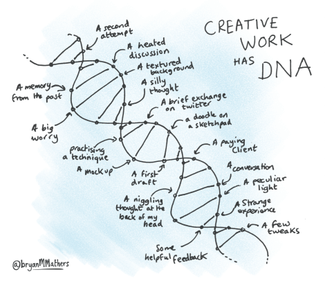 Creative work has DNA