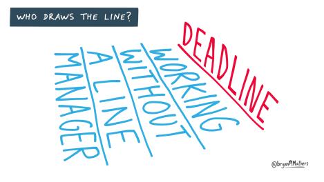 Who draws the line?