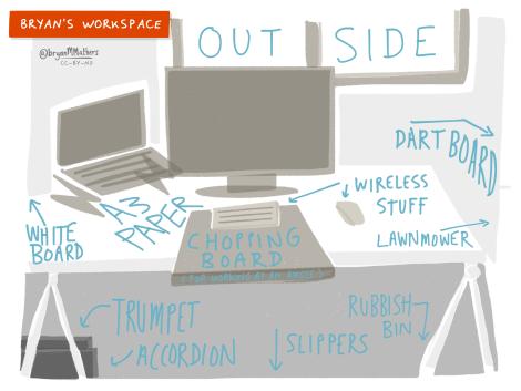 bryan's workspace