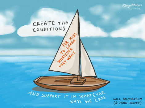 Create the conditions for Learning