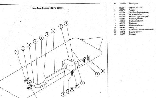RV.Net Open Roads Forum: Upgraded heater ducting in 5r