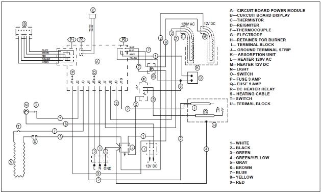 Weekend Warrior Toy Hauler Wiring Diagram