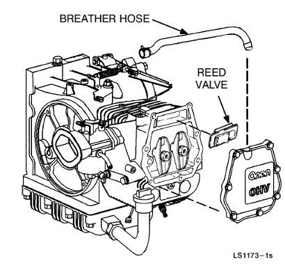 Onan B43g Wiring Diagram, Onan, Free Engine Image For User
