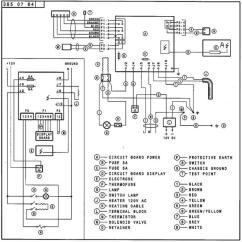 Dometic Rm2852 Wiring Diagram Go Kart Engine Rm2652 : 29 Images - Diagrams | Honlapkeszites.co