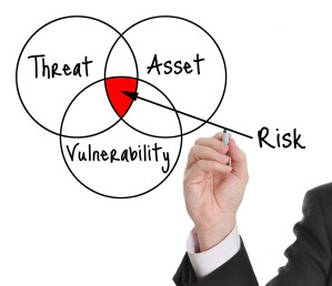 Risk-Assessment-Diagram Risk Assessment Diagram