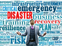 Business Continuity Wordcloud