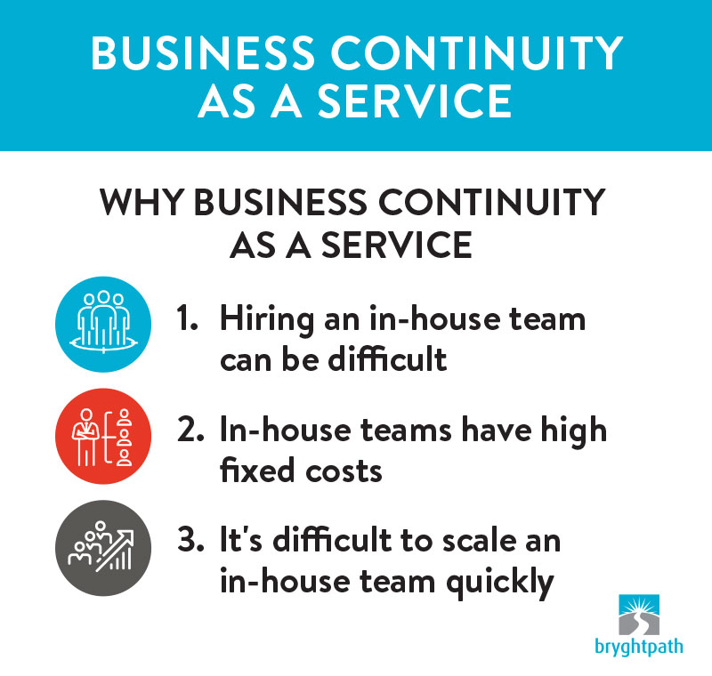 BCaaS-Why-Graphic Business Continuity as a Service: How to Outsource Your Continuity Program