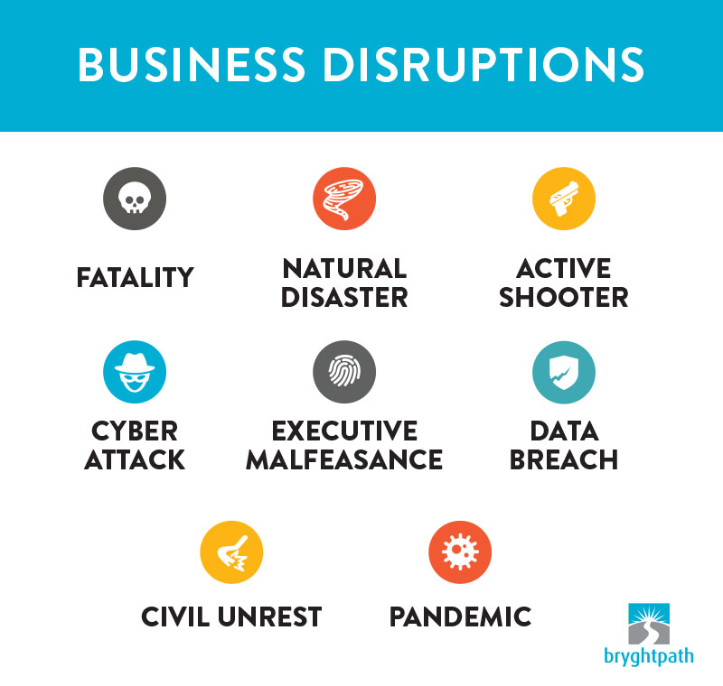 Trusted-Advisor-Business-Disruptions Before the Crisis: The Value of a Trusted Business Continuity & Crisis Management Advisor