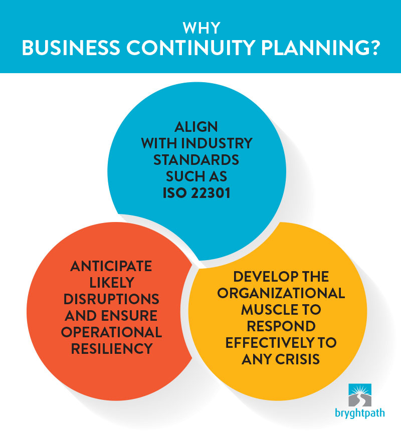 BC-Roles-Responsibilities-Why-BC-Planning Business Continuity Program Roles & Responsibilities