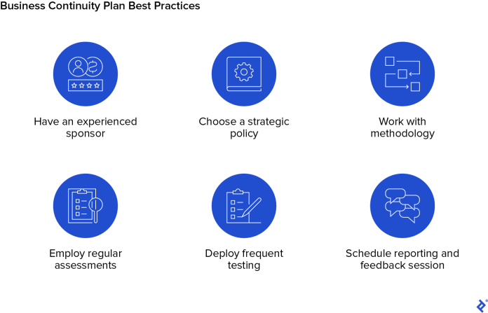 Business Continuity Plan Best Practices