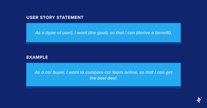 User story statements in user story development go a long way in preventing feature creep