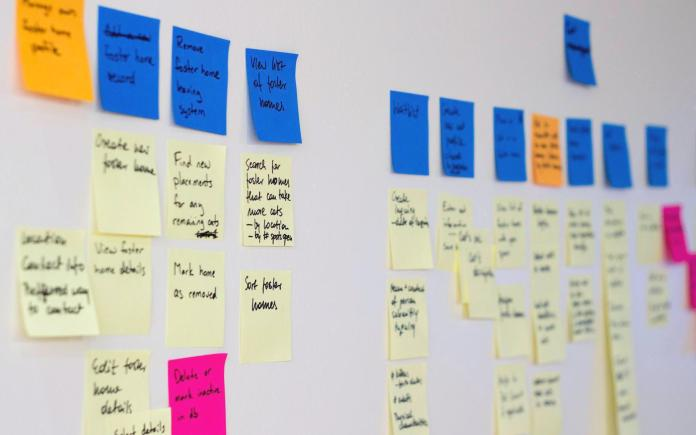 Stickies on the wall help the team align with user story best practices
