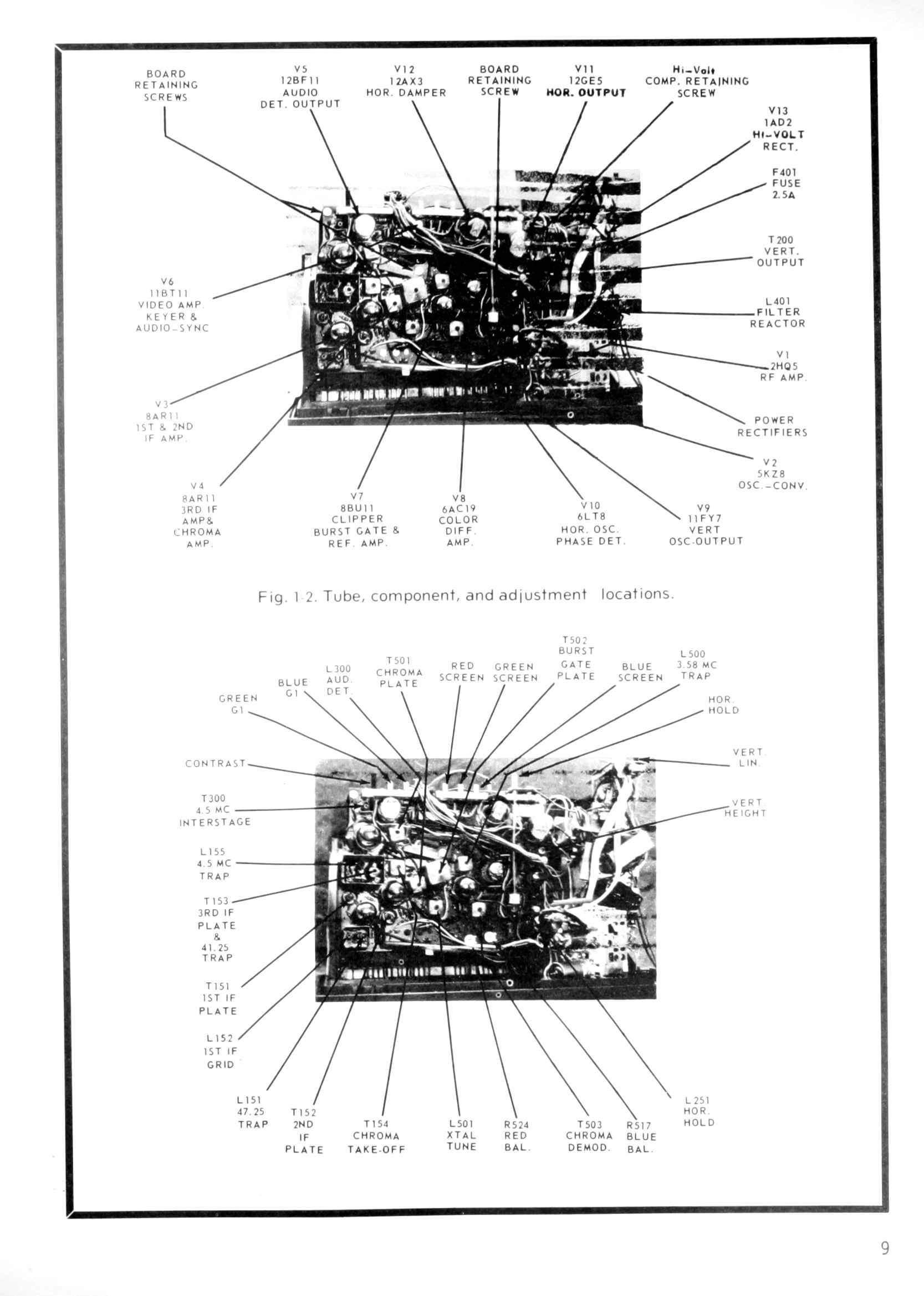 Documentation: General Electrics,