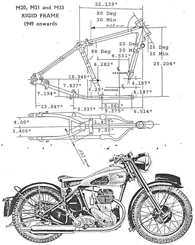 Bsa C15 Wiring Diagram BSA Carburetor Diagram Wiring
