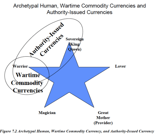 wartime-currency