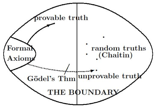 truths1