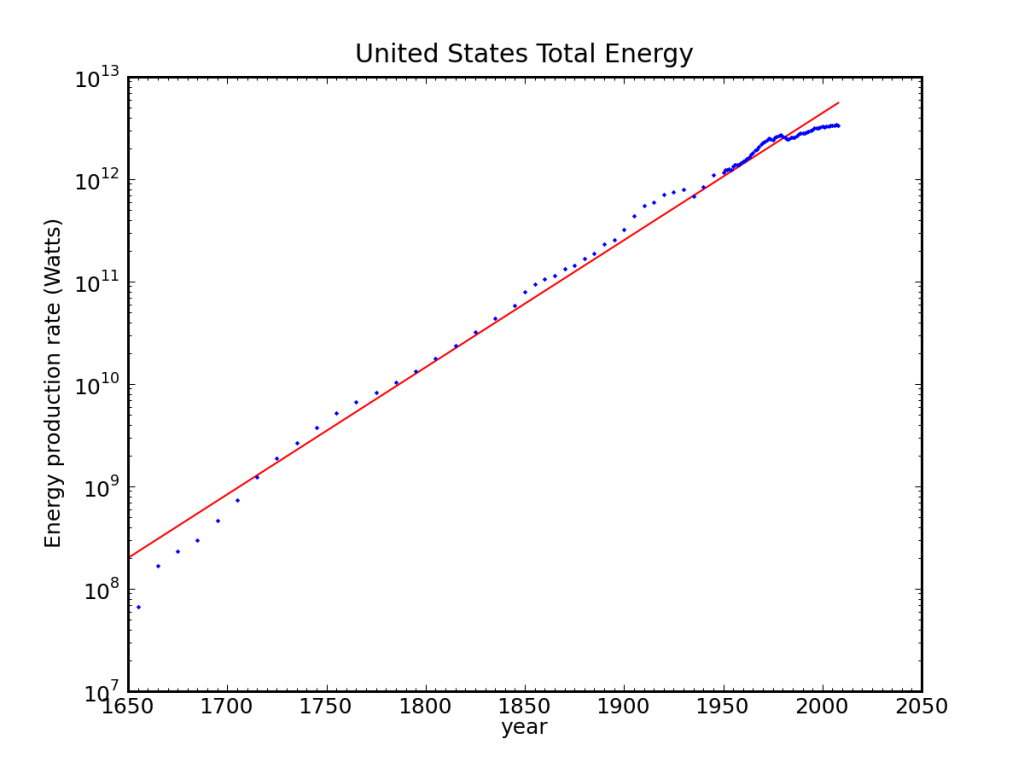 us-log-1024x768