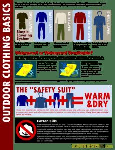Clothing-Basics
