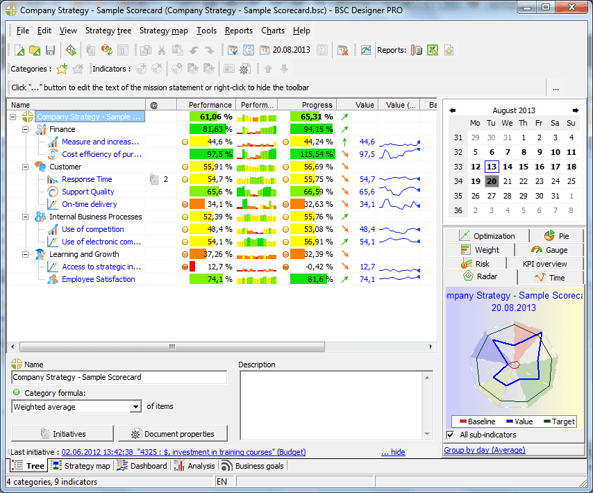 Screenshots Of BSC Designer Software | BSC Designer