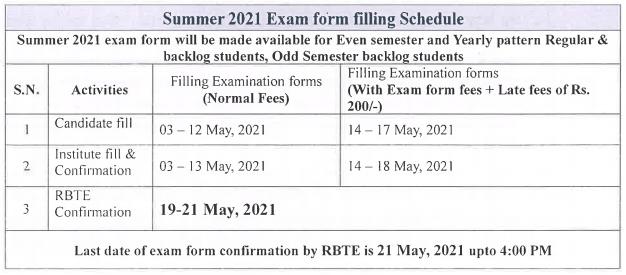 MSBTE Exam Form Summer