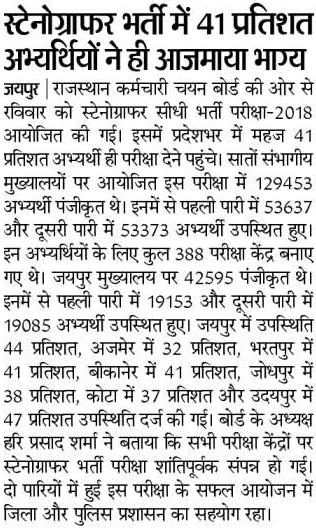 Rajasthan Steno Result 2021