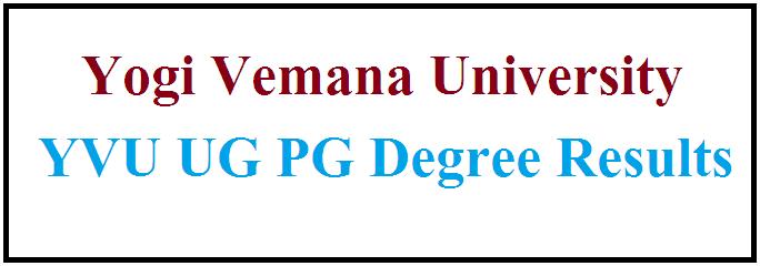 YVU Degree Results 2021