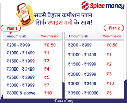 Spicemoney Commission Chart 2021