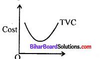 Bihar Board 12th Economics Model Question Paper 1 in English Medium 8
