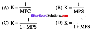 Bihar Board 12th Economics Objective Answers Chapter 7 Determination of Income and Employment - 1