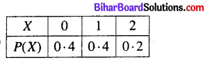Bihar Board 12th Maths Model Question Paper 2 in English Medium - 13(i)