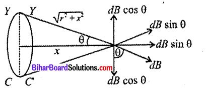Bihar Board 12th Physics Model Question Paper 1 in Hindi - 26