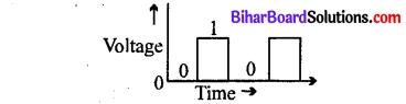 Bihar Board 12th Physics Model Question Paper 2 in English Medium 15