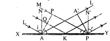 Bihar Board 12th Physics Model Question Paper 2 in English Medium 27