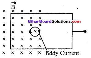 Bihar Board 12th Physics Model Question Paper 5 in Hindi - 15