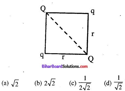 Bihar Board 12th Physics Objective Answers Chapter 15 संचार व्यवस्था - 7