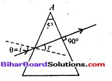 Bihar Board 12th Physics Objective Answers Chapter 9 किरण प्रकाशिकी एवं प्रकाशिक यंत्र - 21