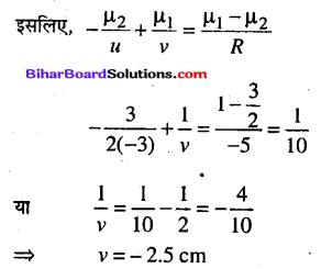 Bihar Board 12th Physics Objective Answers Chapter 9 किरण प्रकाशिकी एवं प्रकाशिक यंत्र - 5