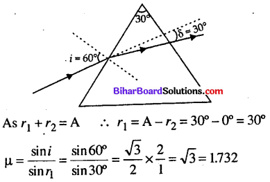 Bihar Board 12th Physics Objective Answers Chapter 9 Ray Optics and Optical Instruments - 18