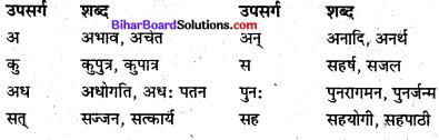 Bihar Board Class 8 Hindi व्याकरण Grammar 8