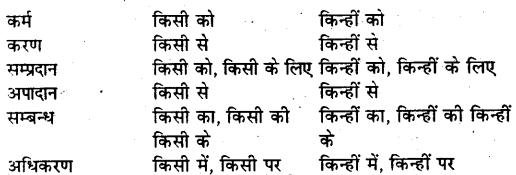 Bihar Board Class 10 Hindi व्याकरण सर्वनाम-4