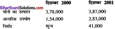 Bihar Board Class 11 Economics Chapter 4 आँकड़ों का प्रस्तुतीकरण part - 2 img 3