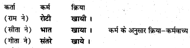 Bihar Board Class 6 Hindi व्याकरण Grammar 12