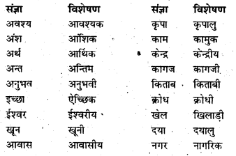 Bihar Board Class 6 Hindi व्याकरण Grammar 18