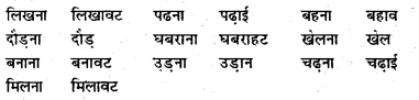 Bihar Board Class 6 Hindi व्याकरण Grammar 6
