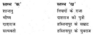 Bihar Board Class 6 Hindi Solutions Chapter 10 भीष्म की प्रतिज्ञा 1