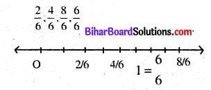 Bihar Board Class 6 Maths Solutions Chapter 7 भिन्न Ex 7.4 Q3
